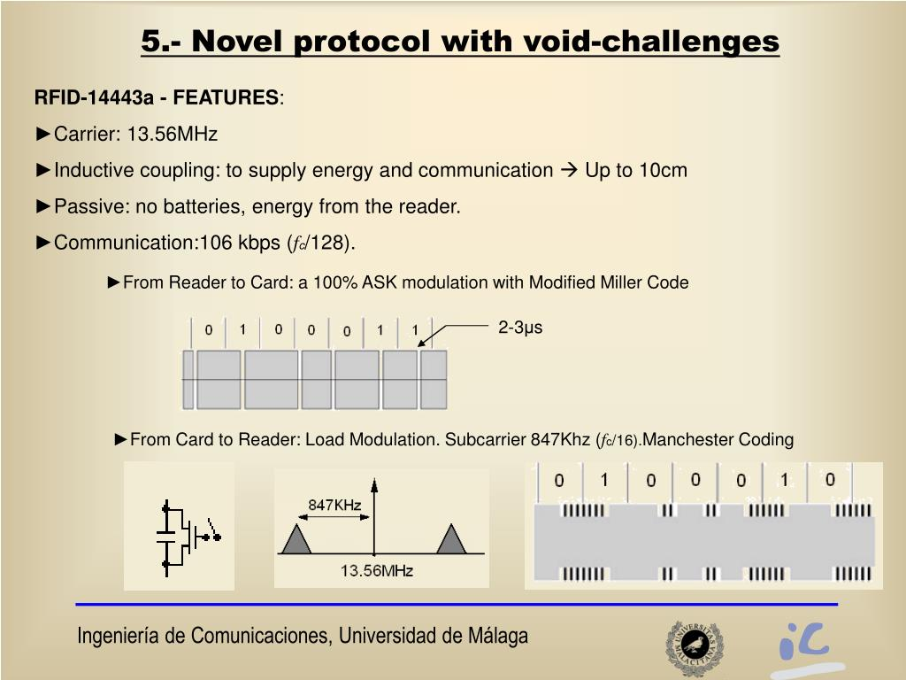 ►From Reader to Card: a 100% ASK modulation with Modified Miller Code