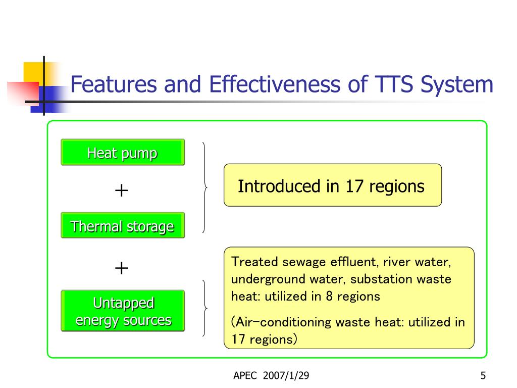Features and Effectiveness of TTS System