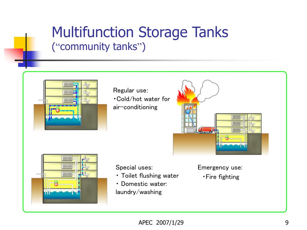 Multifunction Storage Tanks