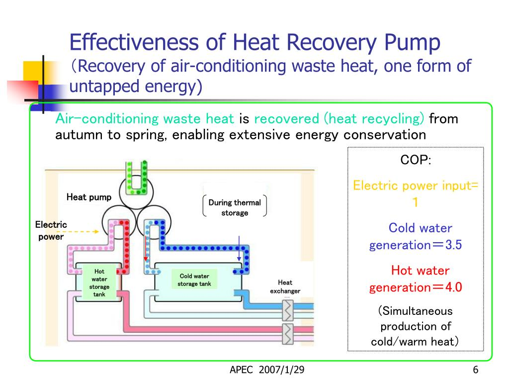 Effectiveness of Heat Recovery Pump