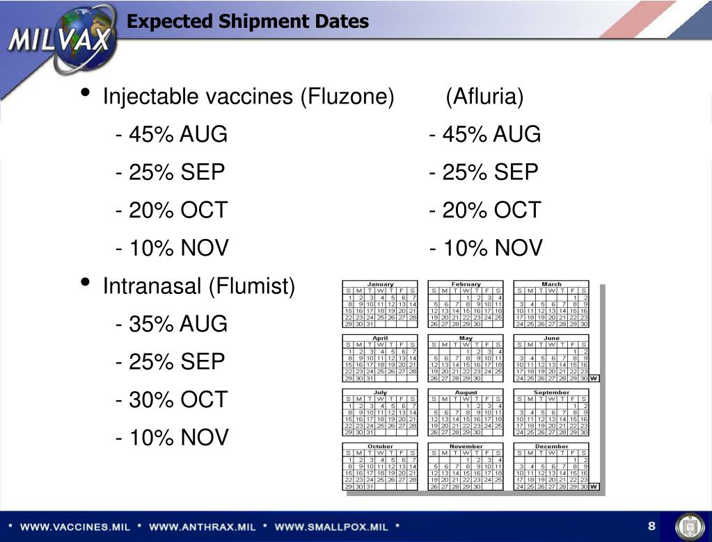 Injectable vaccines (Fluzone)        (Afluria)