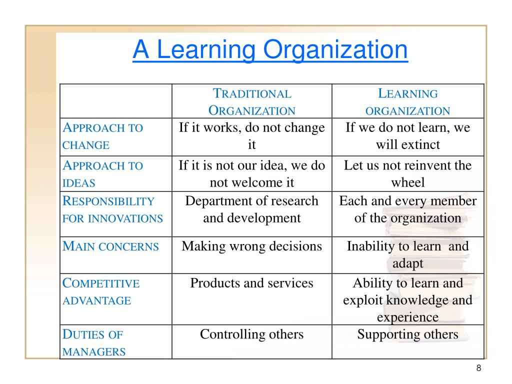 traditional learning organizations Learning organizations (1) create a culture that encourages and supports continuous employee learning, critical thinking, and risk taking with new ideas, (2) allow mistakes, and value employee contributions, (3) learn from experience and experiment, and (4) disseminate the new knowledge throughout the organization for incorporation into day.