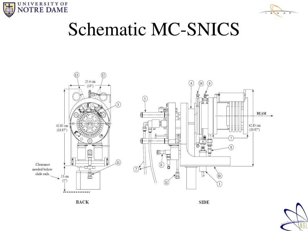 Schematic MC-SNICS