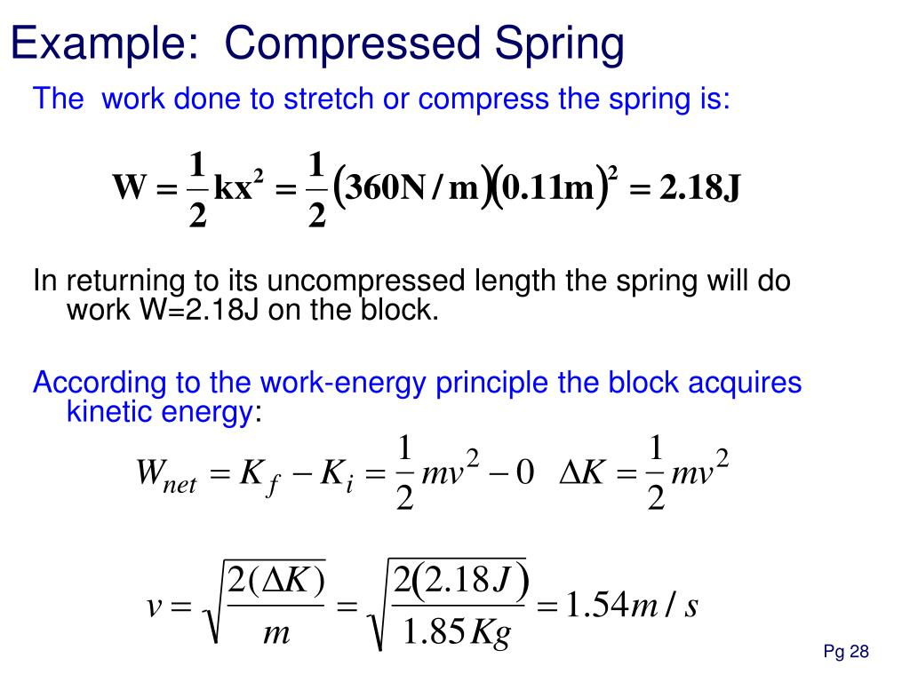 Example:  Compressed Spring