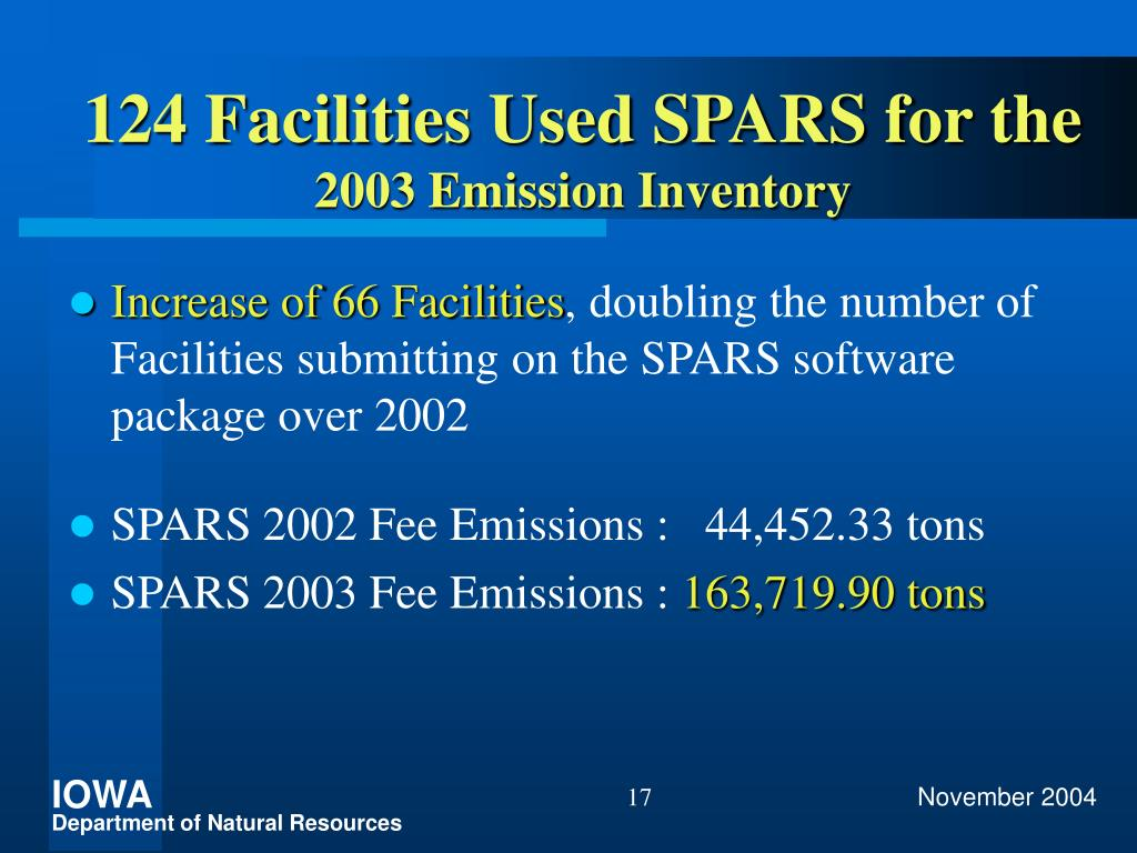 124 Facilities Used SPARS for the