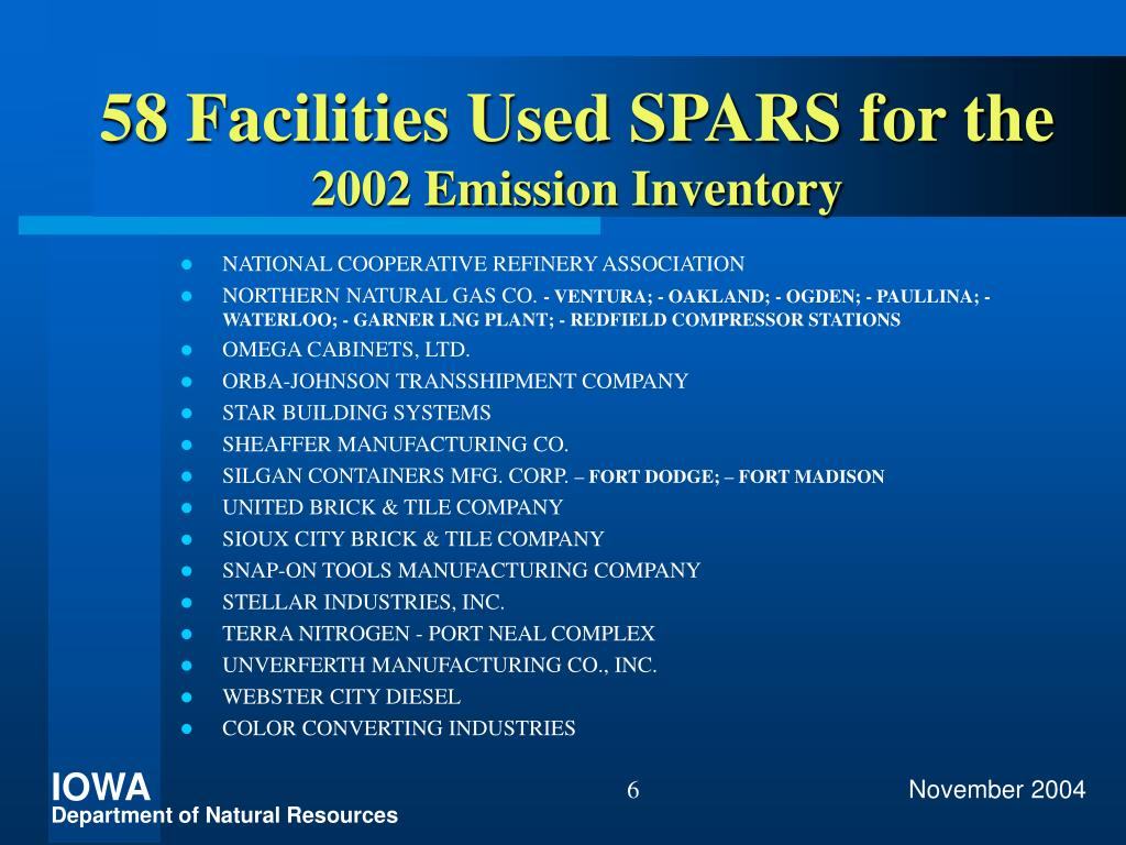 58 Facilities Used SPARS for the