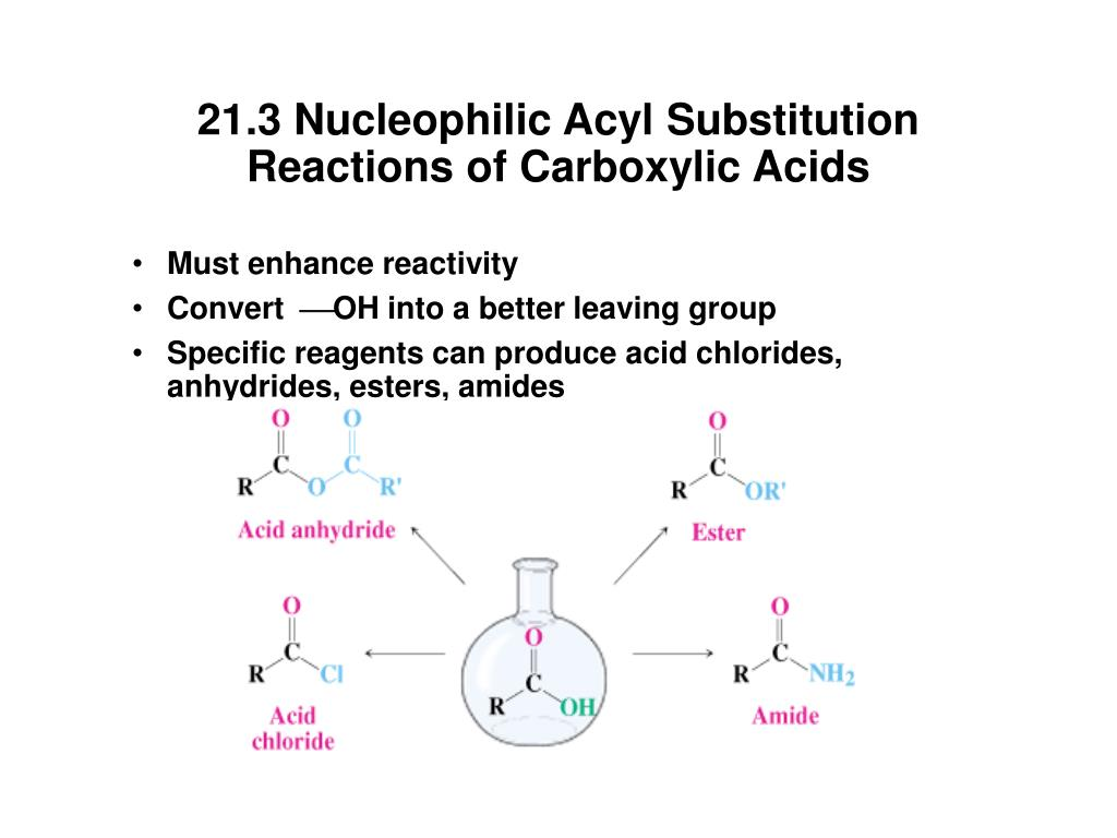 21.3 Nucleophilic Acyl Substitution Reactions of Carboxylic Acids