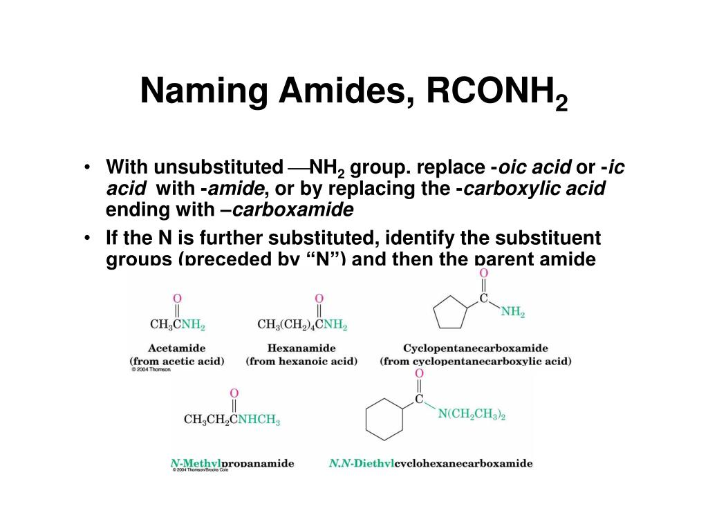 Naming Amides, RCONH
