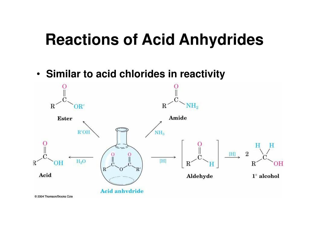 Reactions of Acid Anhydrides