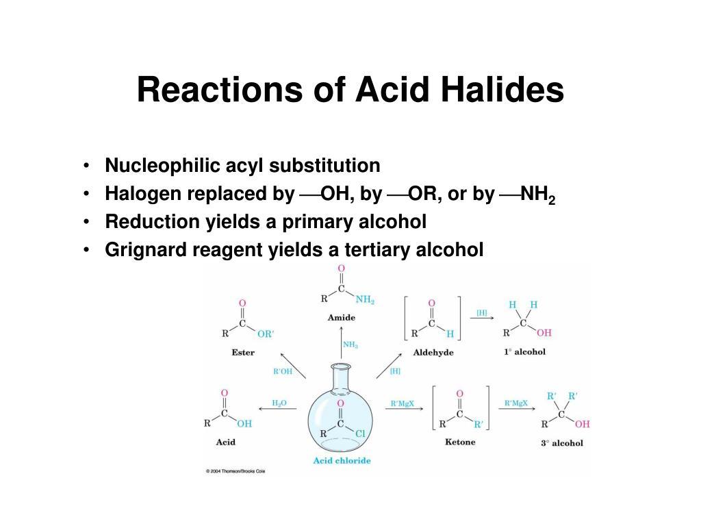 Reactions of Acid Halides