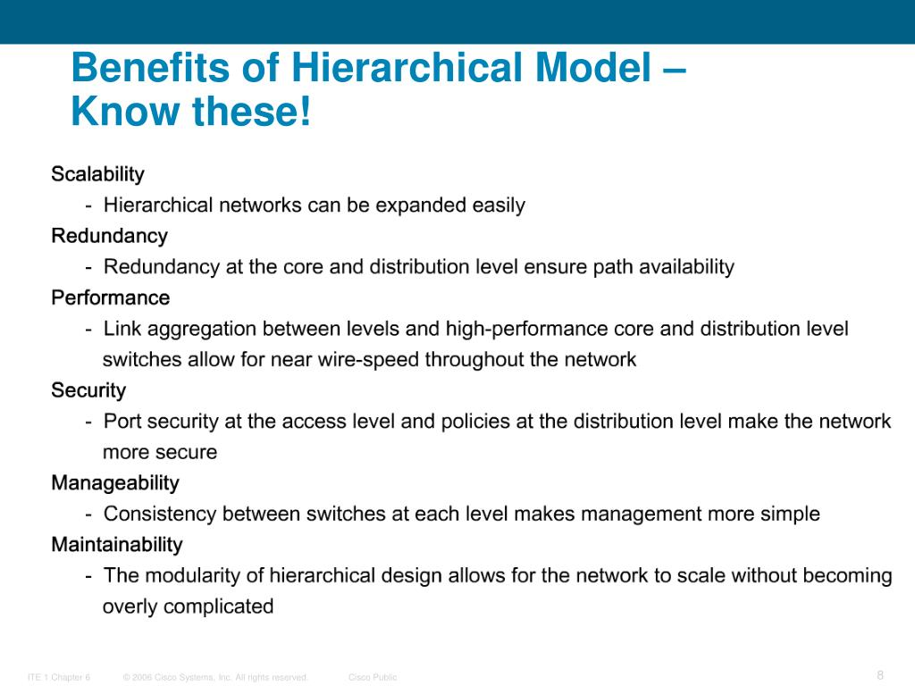 Benefits of Hierarchical Model –