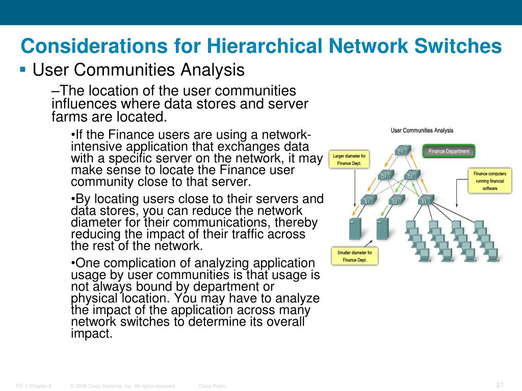 Considerations for Hierarchical Network Switches