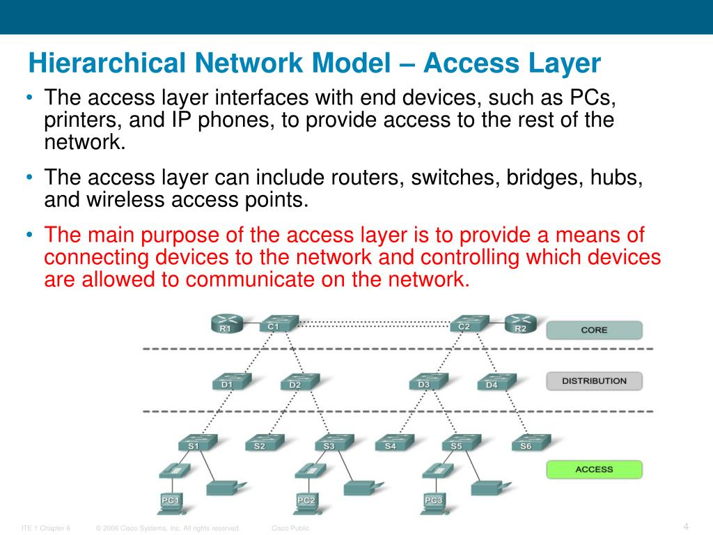 Hierarchical Network Model – Access Layer