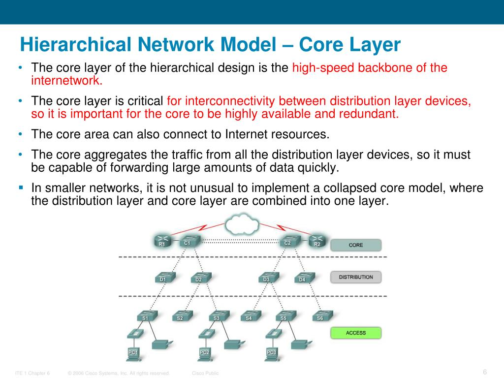 Hierarchical Network Model – Core Layer