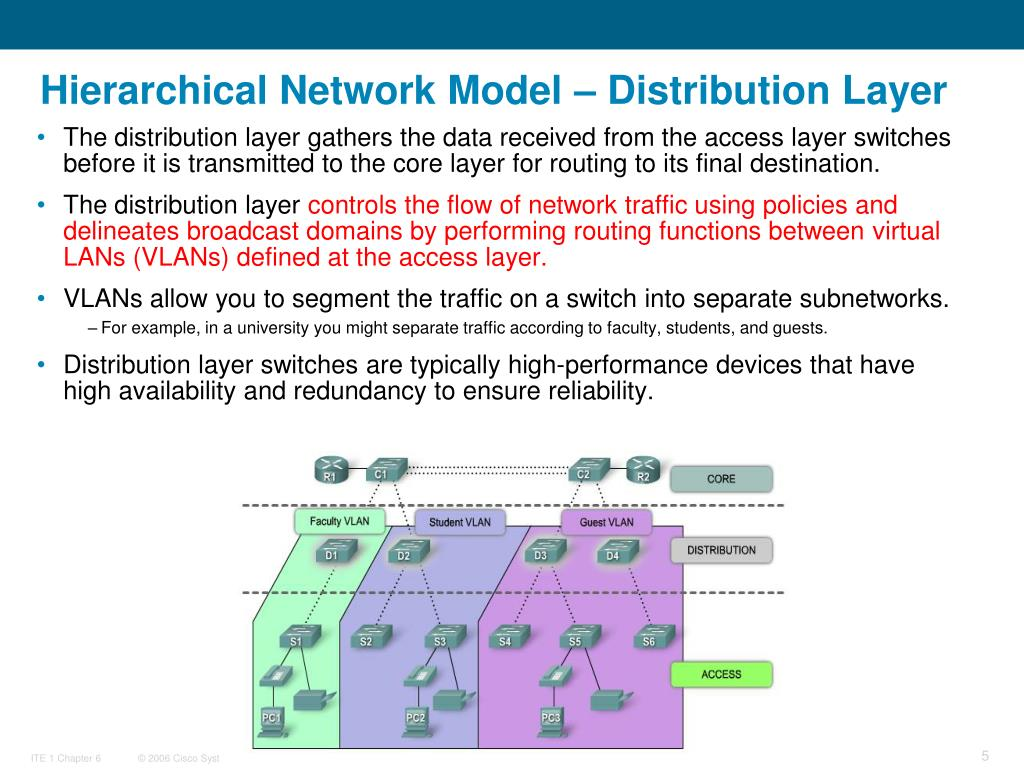 Hierarchical Network Model – Distribution Layer