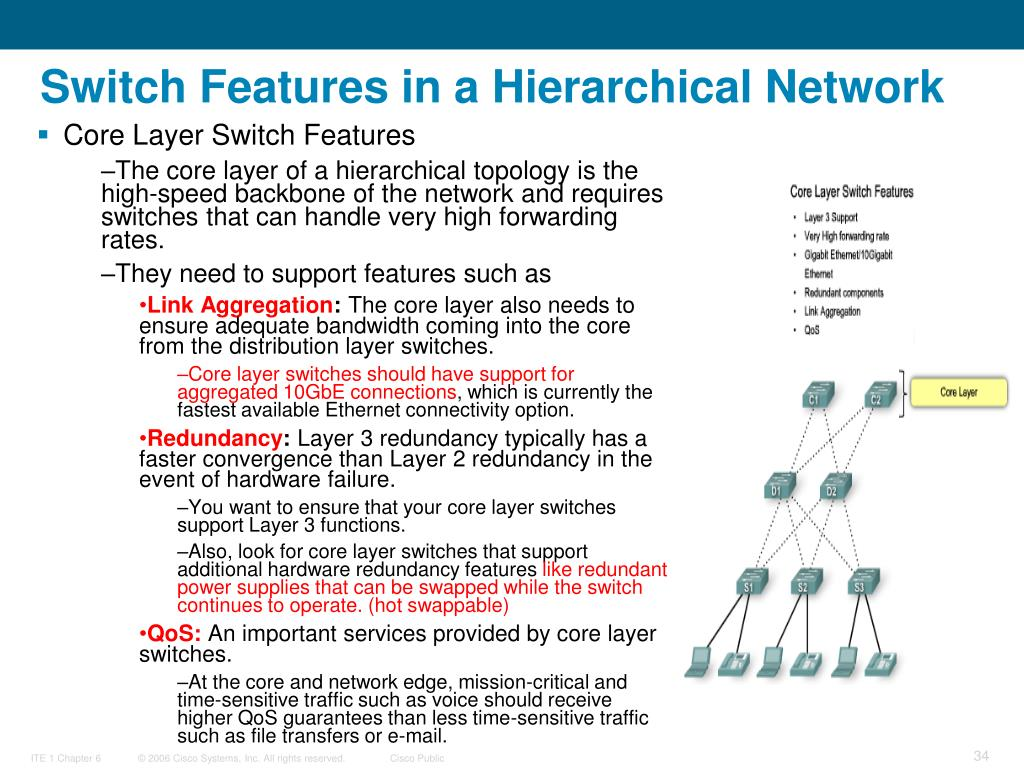Switch Features in a Hierarchical Network
