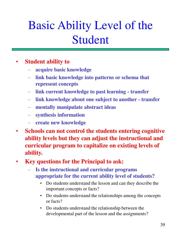 Basic Ability Level of the Student