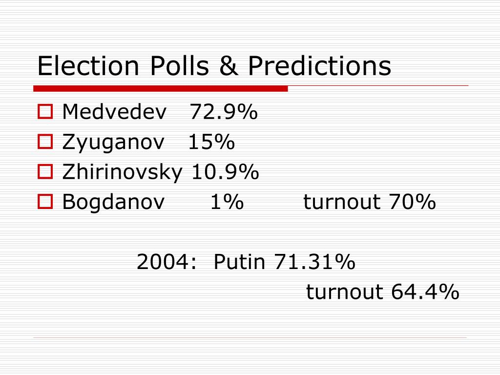 Election Polls & Predictions