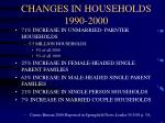 changes in households 1990 2000