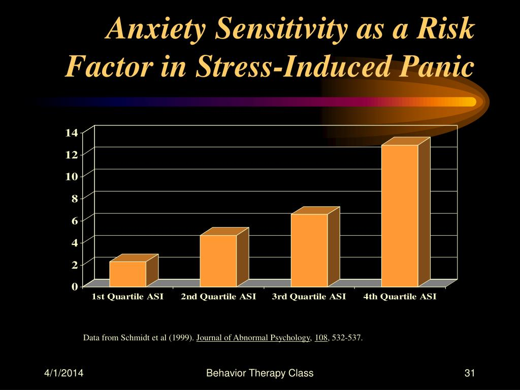 Anxiety Sensitivity as a Risk Factor in Stress-Induced Panic