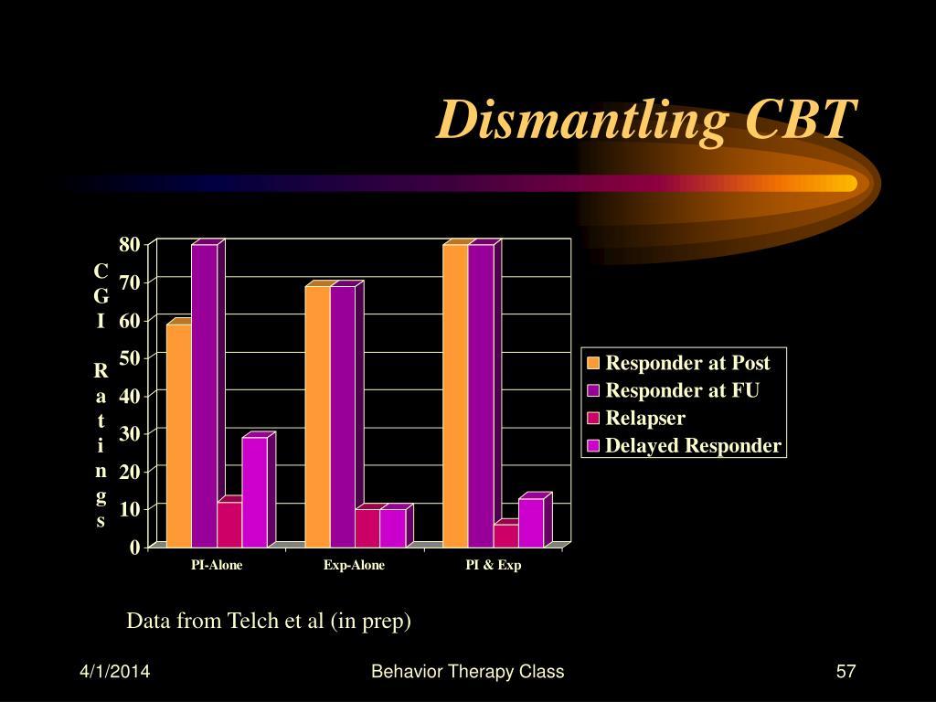 Dismantling CBT