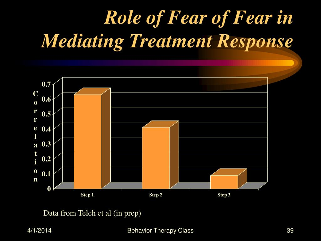 Role of Fear of Fear in Mediating Treatment Response