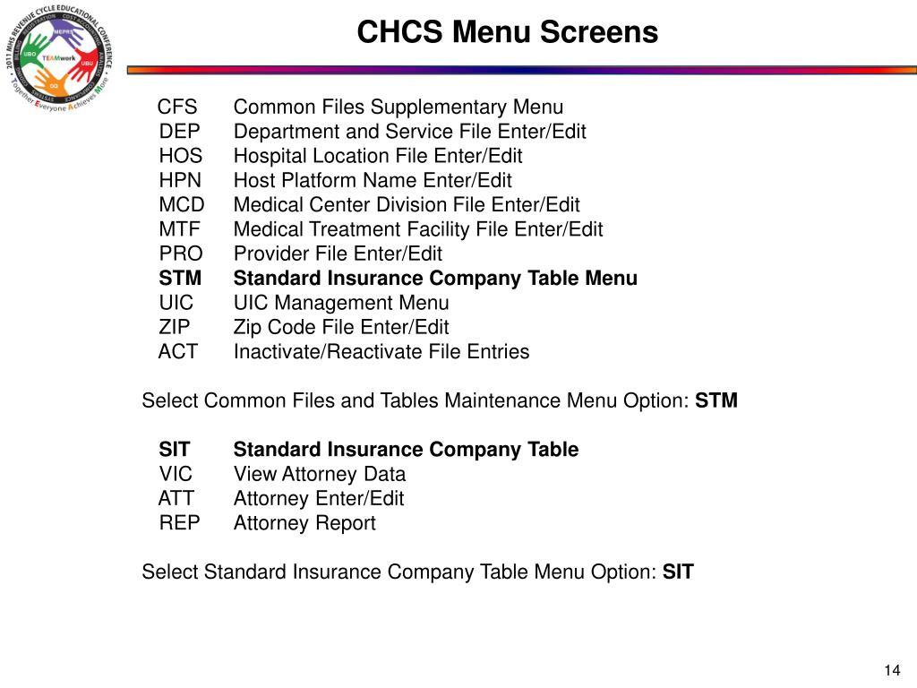 CHCS Menu Screens