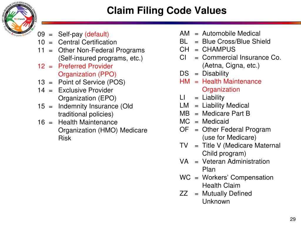 Claim Filing Code Values