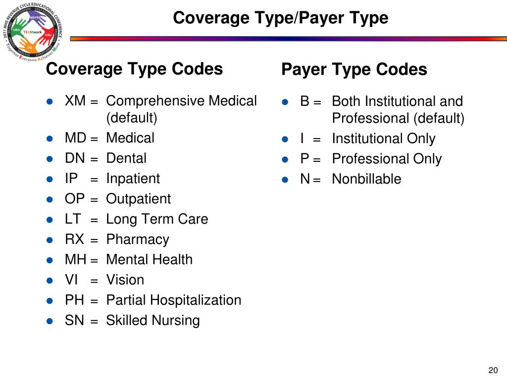 Coverage Type/Payer Type