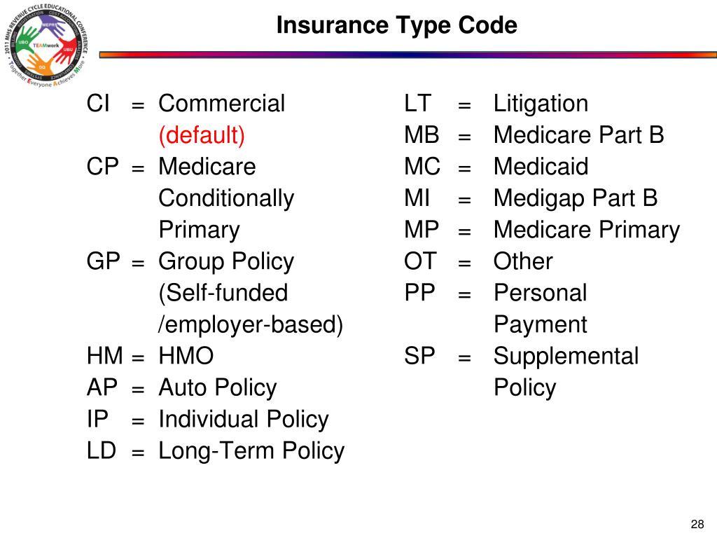 Insurance Type Code