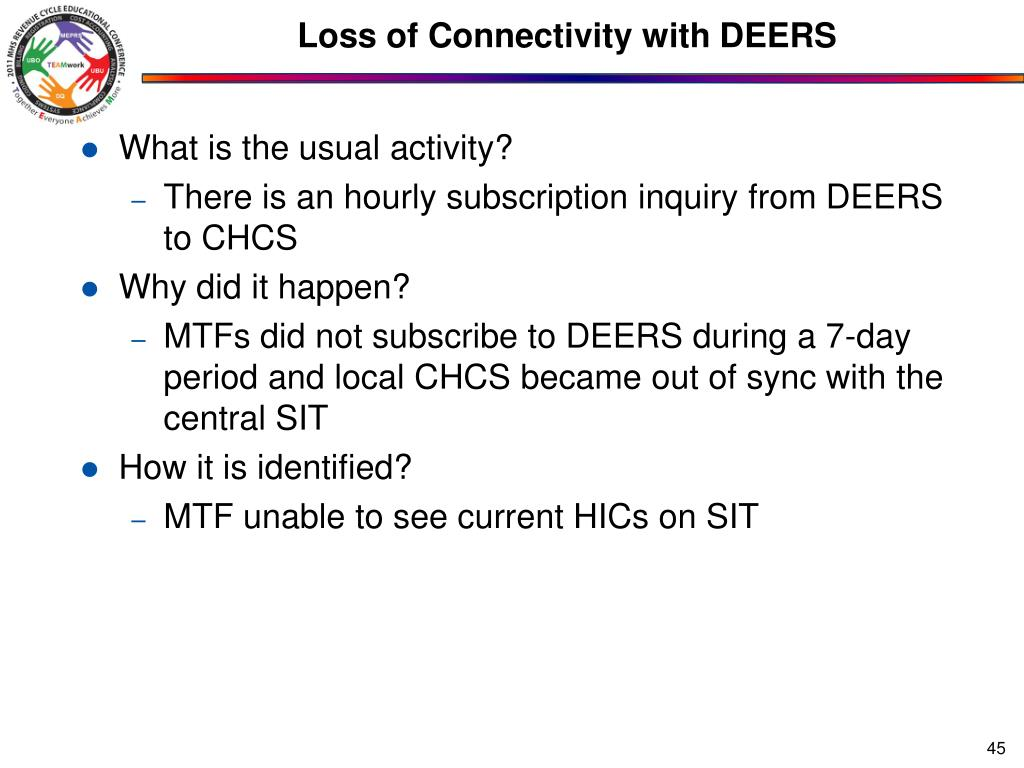 Loss of Connectivity with DEERS