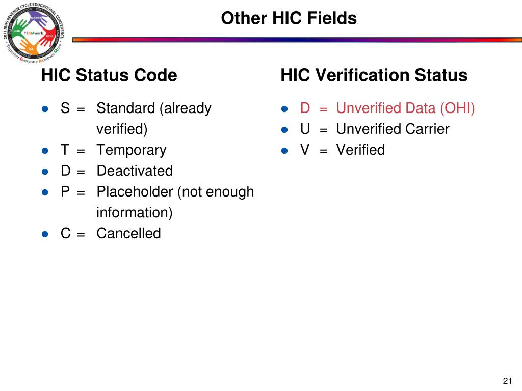 Other HIC Fields