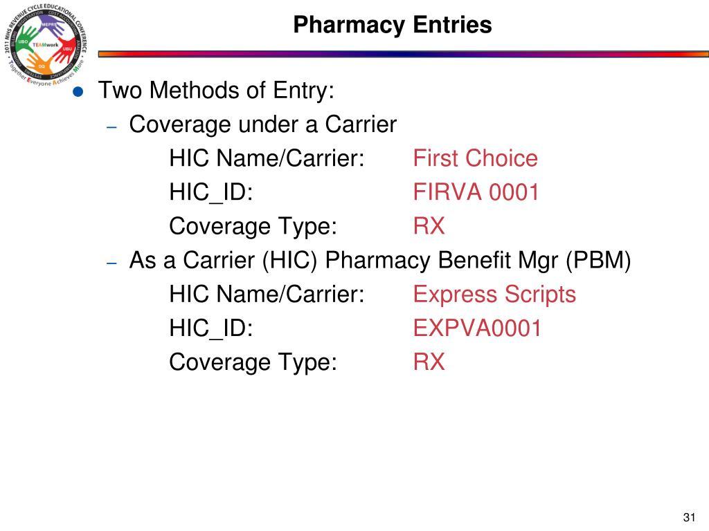 Pharmacy Entries