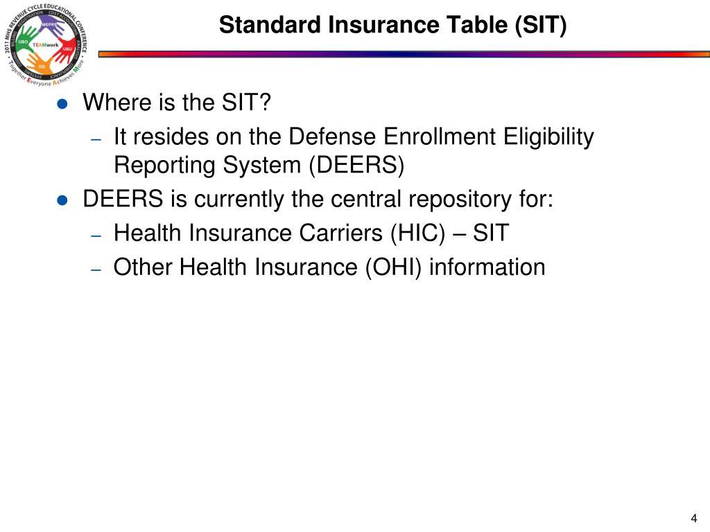 Standard Insurance Table (SIT)