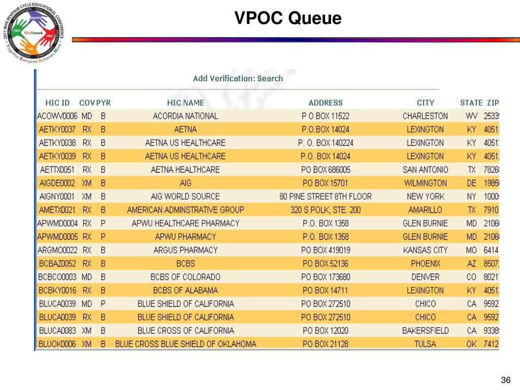 VPOC Queue