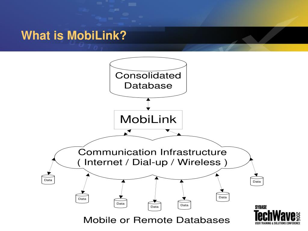 What is MobiLink?