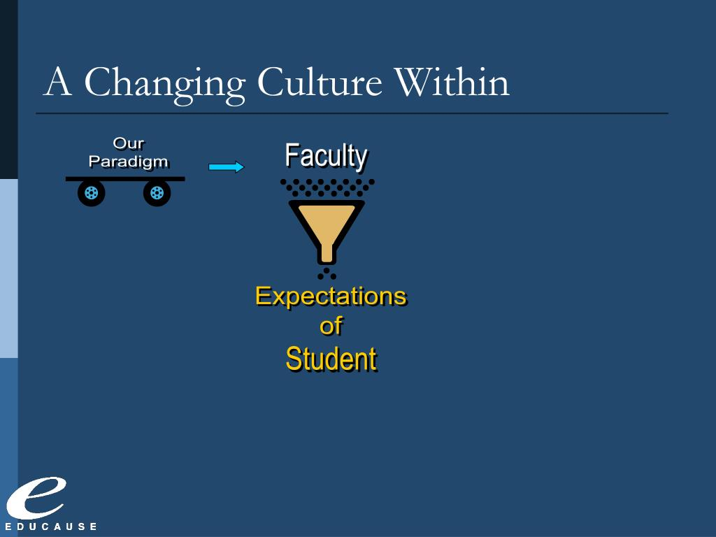 A Changing Culture Within