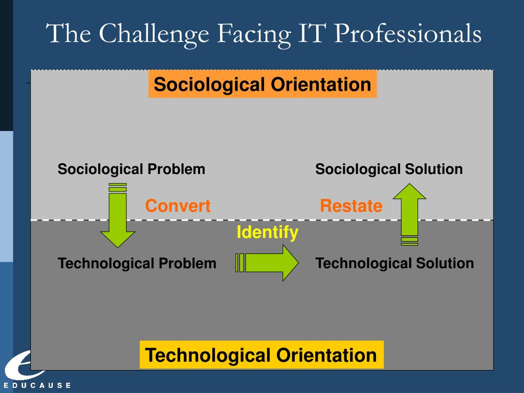 The Challenge Facing IT Professionals