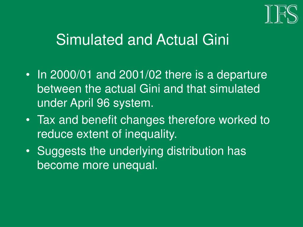 Simulated and Actual Gini