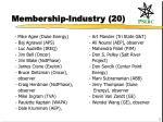 membership industry 20