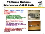 t1 corona discharge deterioration of adss cable