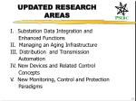 updated research areas