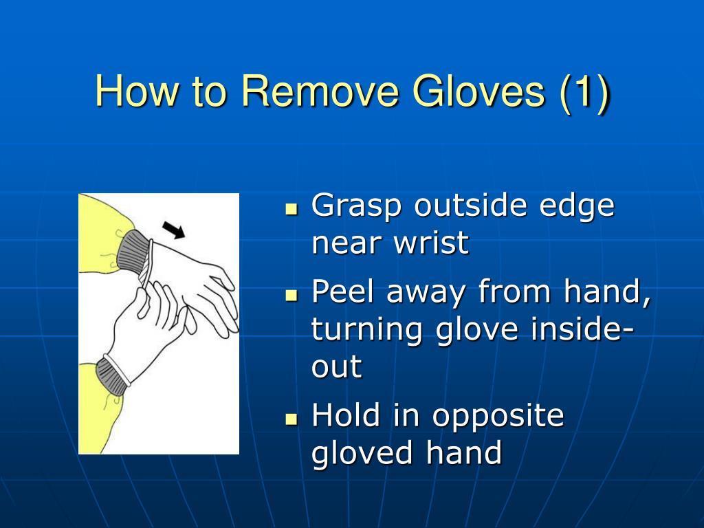 How to Remove Gloves (1)