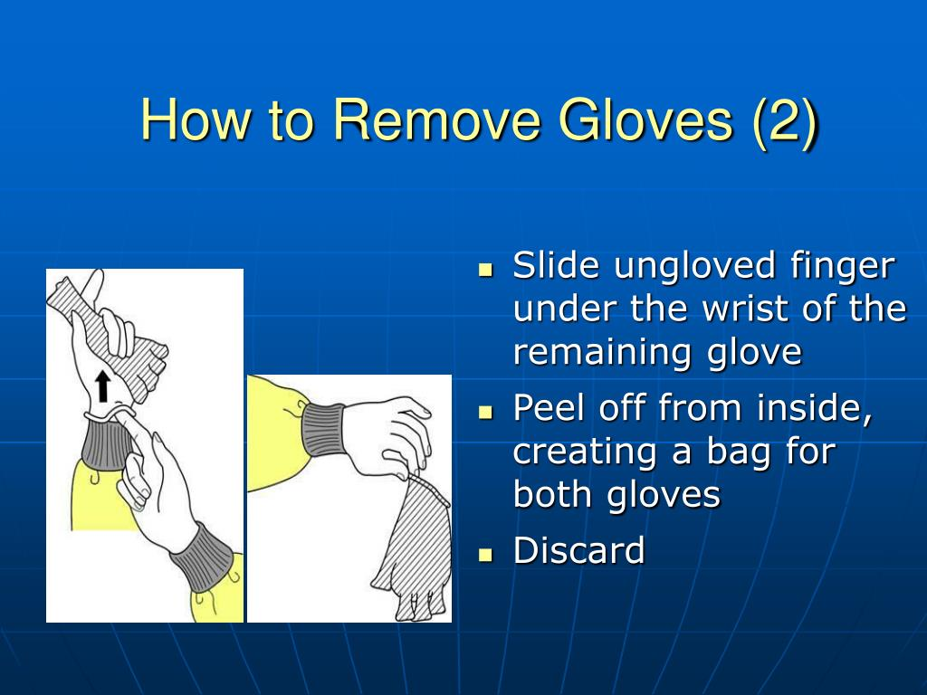 How to Remove Gloves (2)
