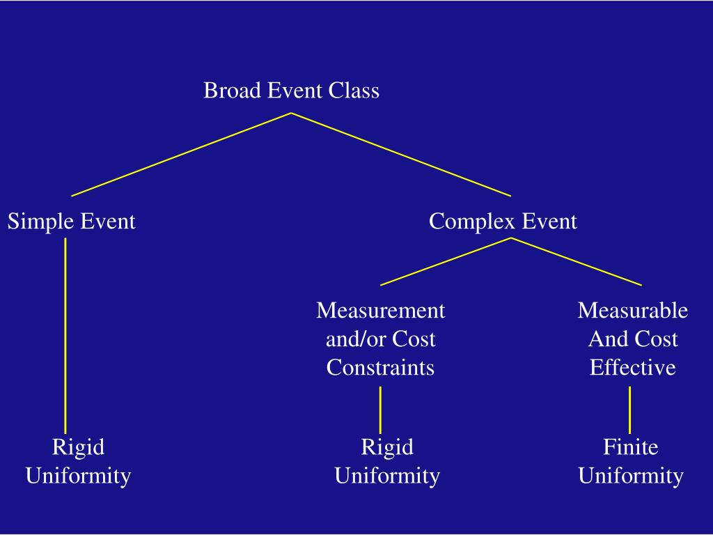Broad Event Class
