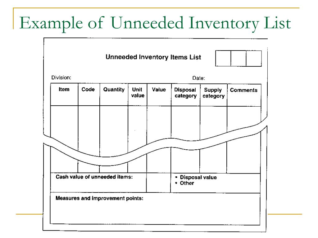Example of Unneeded Inventory List