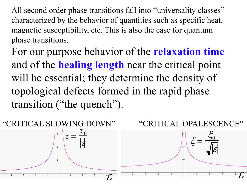 """All second order phase transitions fall into """"universality classes"""""""