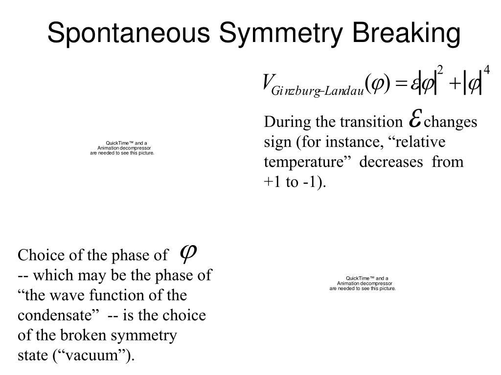 Spontaneous Symmetry Breaking