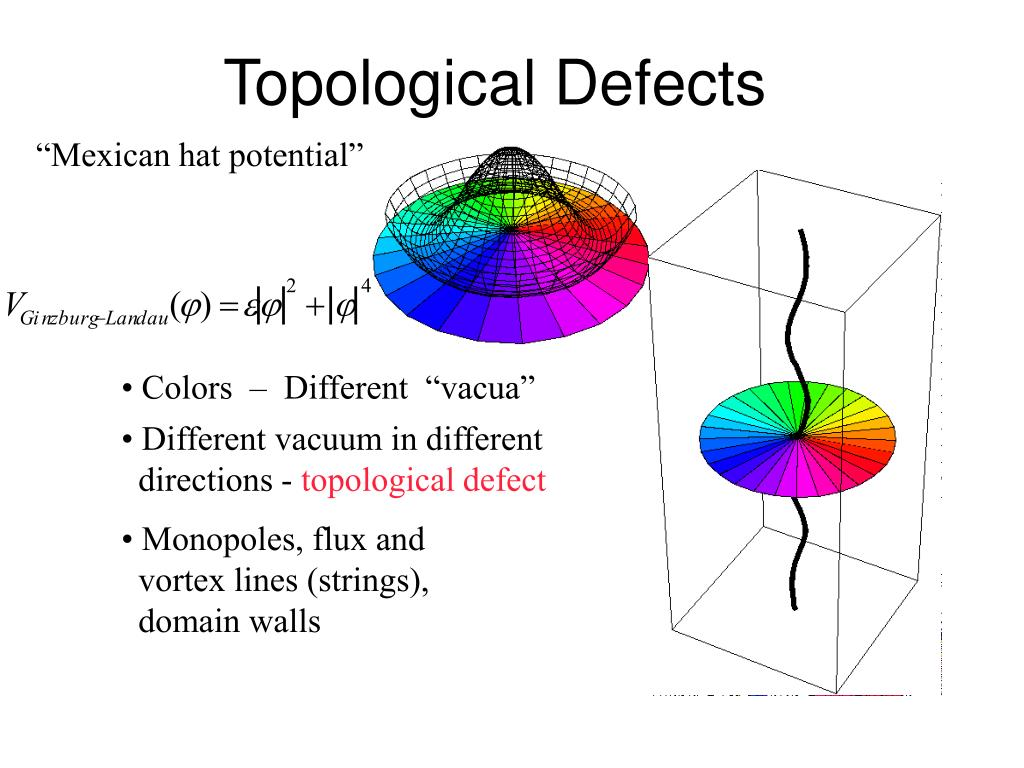 "Colors  –  Different  ""vacua"""