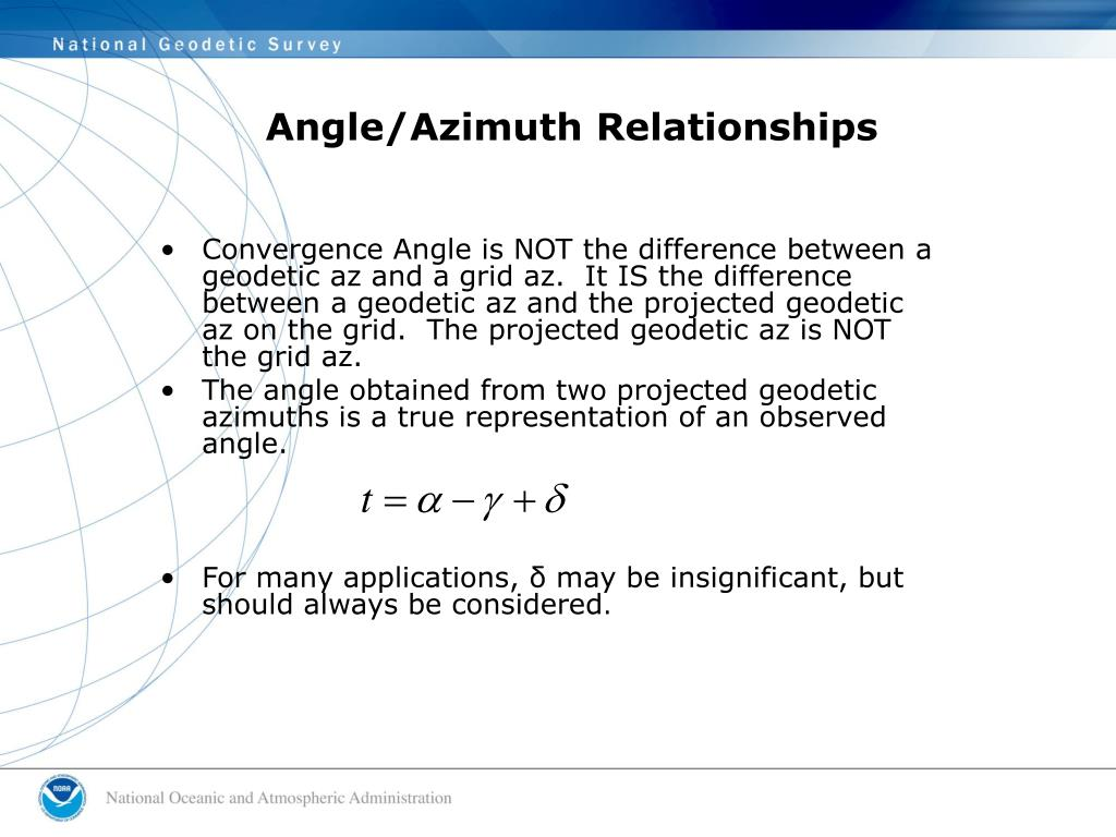 Angle/Azimuth Relationships